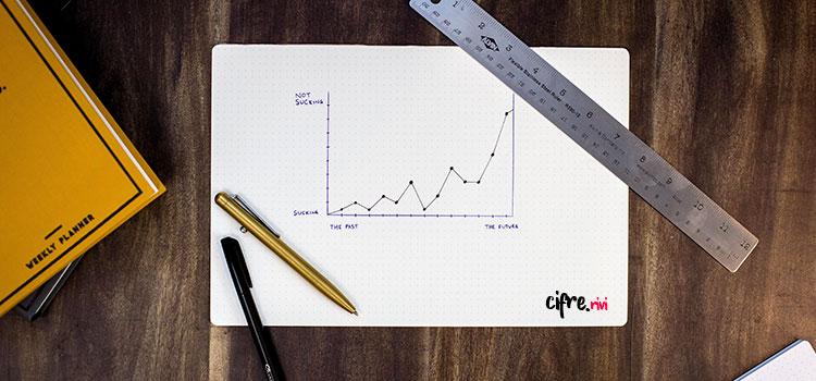 cifre-serie-articole-grafice-analize-rivi